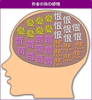 脳内負の感情メーカー スクリーンショット