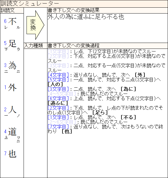 訓読文シミュレーター スクリーンショット1